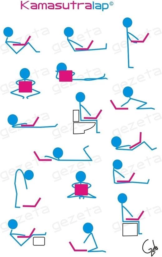 Kamasutralap, posiciones para vos y tu laptop