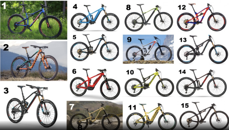 Presentamos a las bicicletas que van a dominar el 2018 - MDZ Online